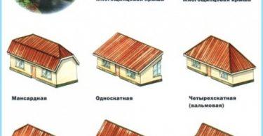 Rodzaje dachach domów prywatnych