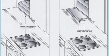 Jak zainstalować okap nad kuchenką gazową