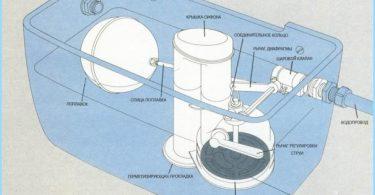 Jak naprawić nieszczelność w zbiorniku toalety