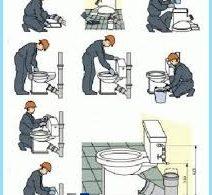 Jak naprawić toaletę, która nieustannie płynie